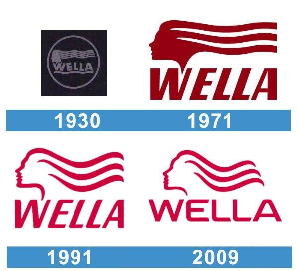Wella logo historia