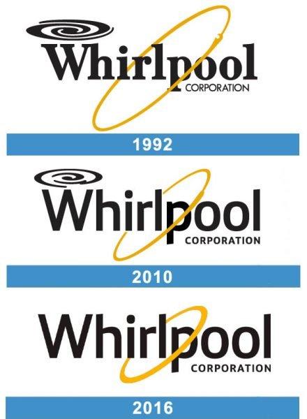 Whirlpool logo historia