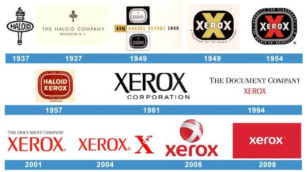Xerox logo historia