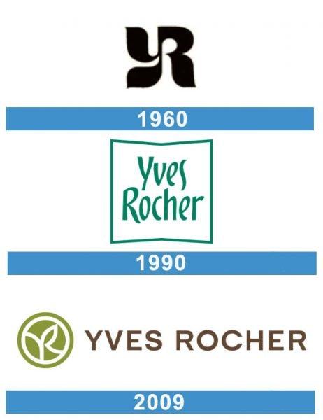 Yves Rocher logo historia