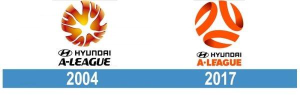 A-League logo historia