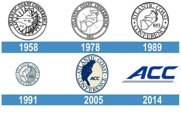 ACC logo historia