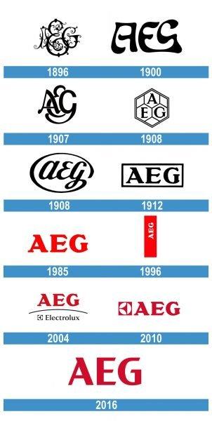 AEG Logo historia