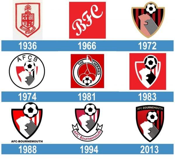AFC Bournemouth logo hisotria