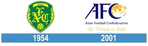 AFC logo historia