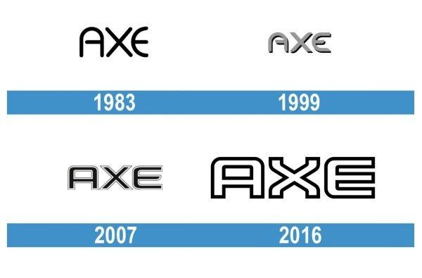 AXE Logo historia