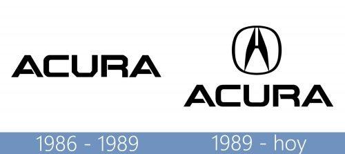 Acura Logo historia