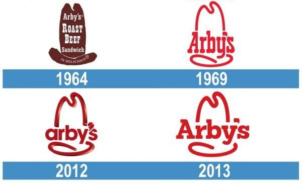 Arbys logo historia