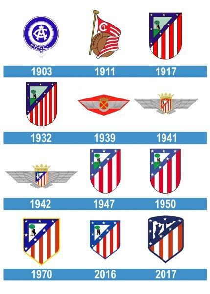 Atlético Madrid Logo historia