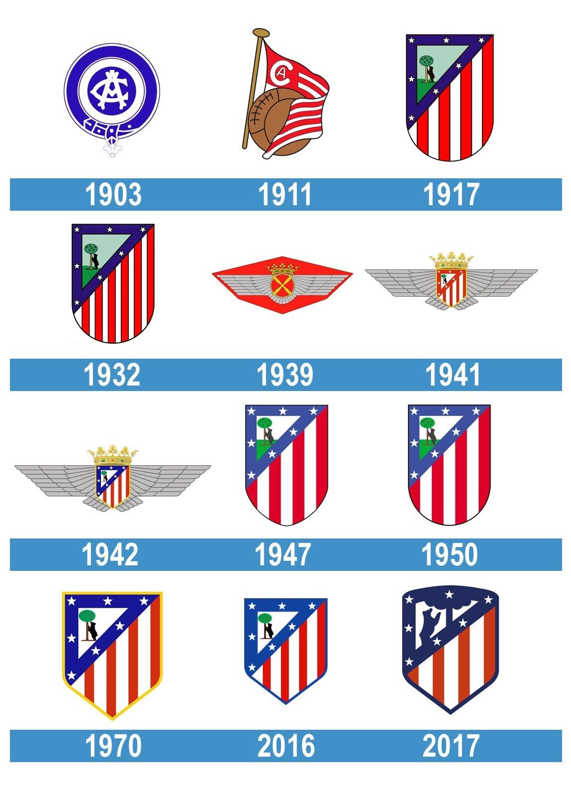 Logo Atletico Madrid La Historia Y El Significado Del Logotipo La Marca Y El Simbolo Png Vector