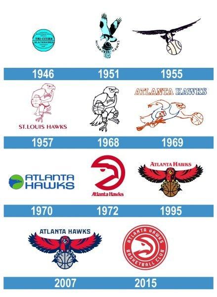 Atlanta Hawks Logo historia