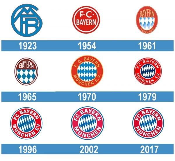 Bayern München logo hisotria