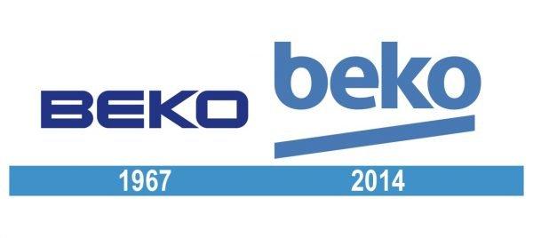 Beko Logo historia