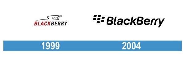 Blackberry Logo historia
