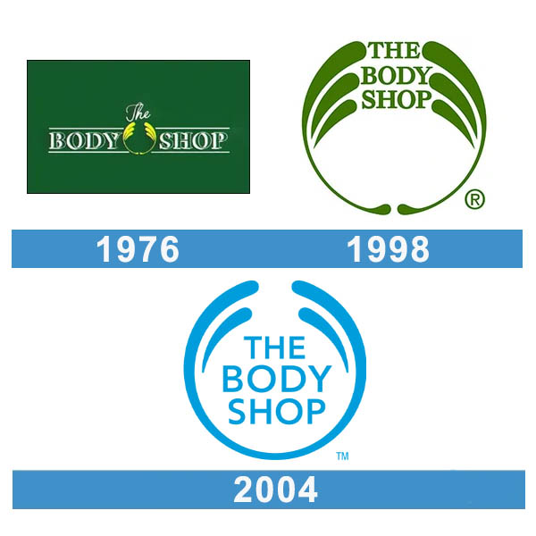 Body Shop Logo historia