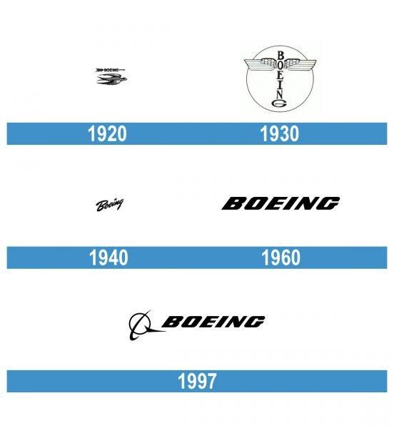 Boeing Logo historia