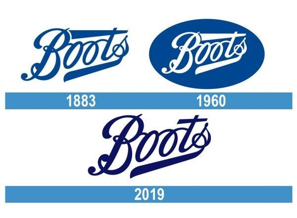 Boots Logo historia