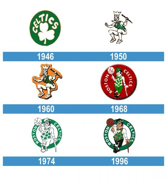 Boston Celtics Logo historia