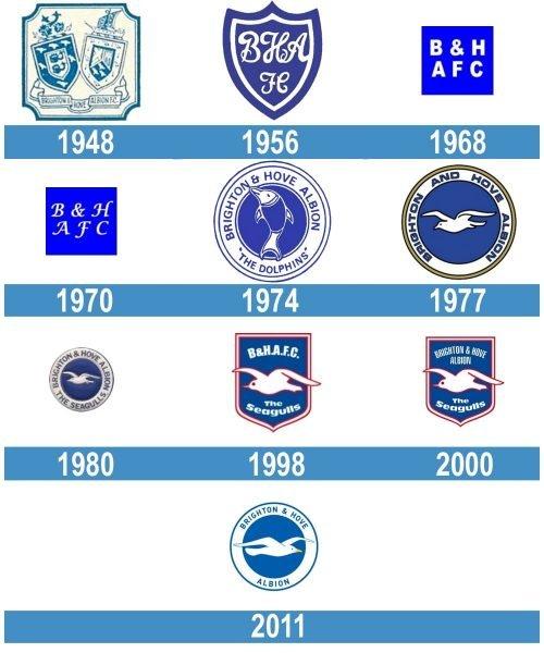 Brighton Hove Albion logo hisotria
