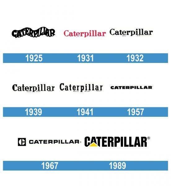 CAT Logo historia