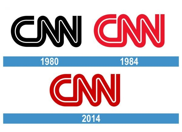 CNN Logo historia