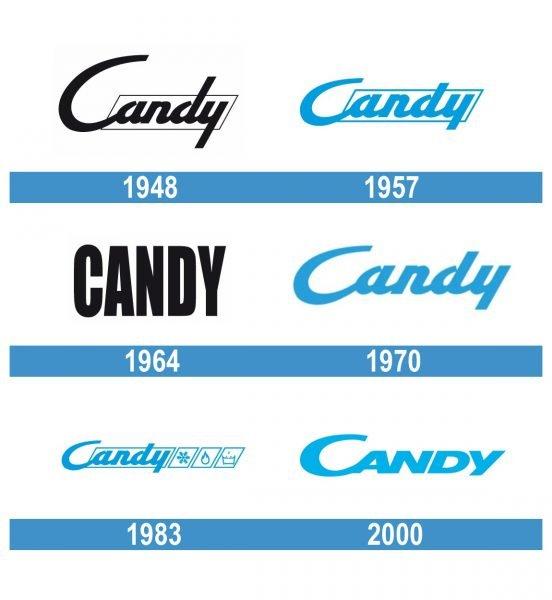 Candy Logo historia
