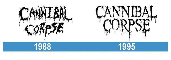 Cannibal Corpse Logo historia