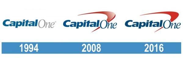 Capital One logo historia