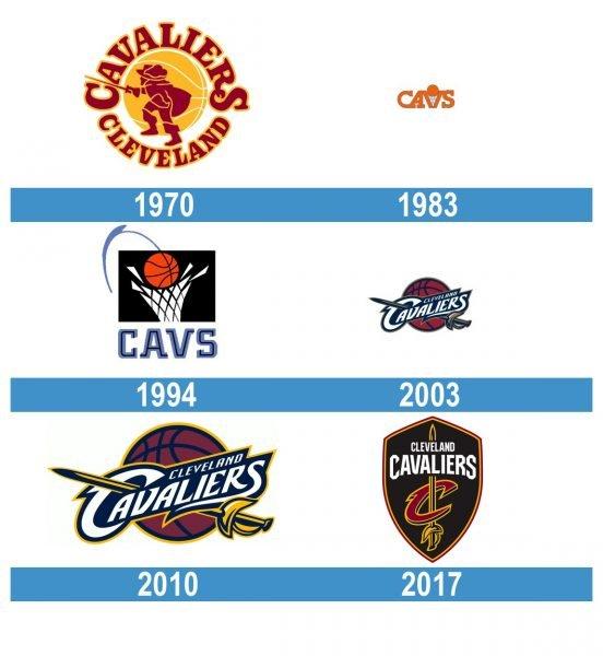 Cavs Logo historia