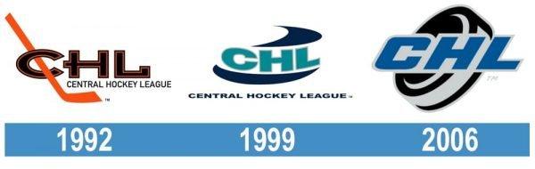 Central Hockey League CHL logo historia