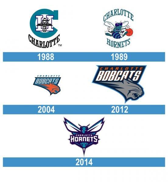 Charlotte Hornets Logo historia