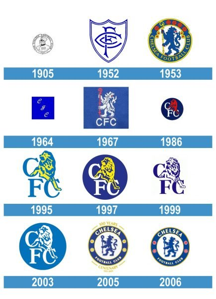 Chelsea Logo historia