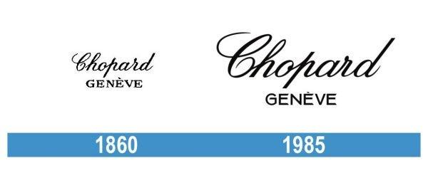 Chopard Logo historia