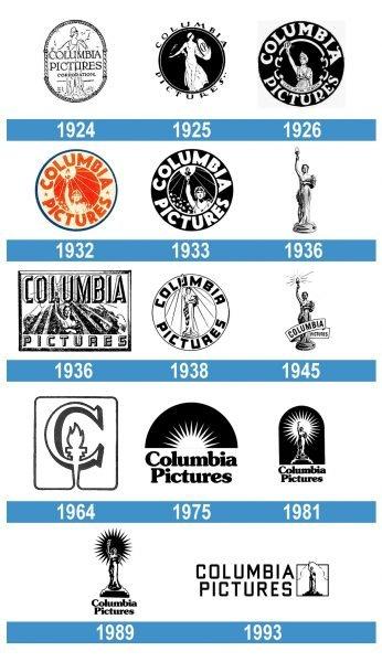 Columbia Pictures Logo historia