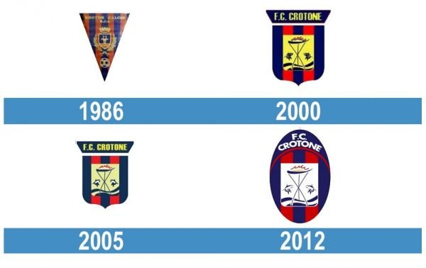 Crotone logo hisotria