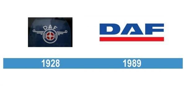 DAF Logo historia