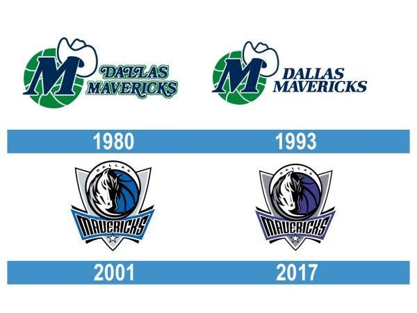 Dallas Mavericks Logo historia