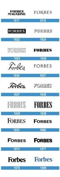 Forbes Logo historia