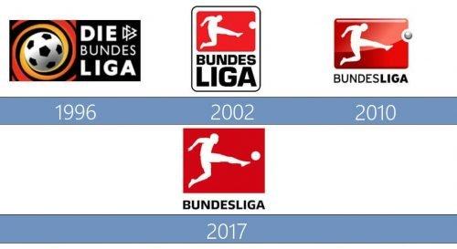 German Bundesliga Logo historia