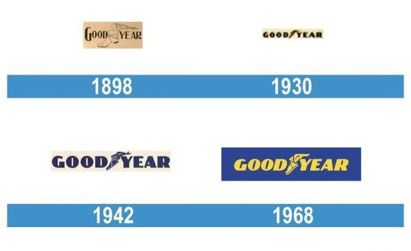 Goodyear Logo historia