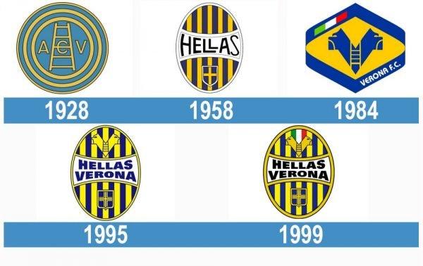 Hellas Verona logo hisotria