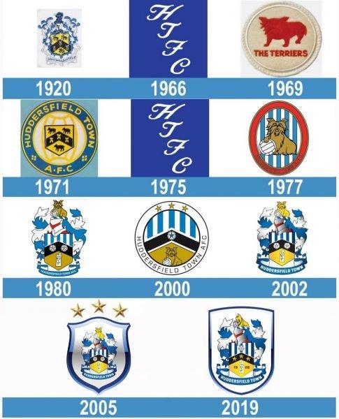 Huddersfield Town Logo historia