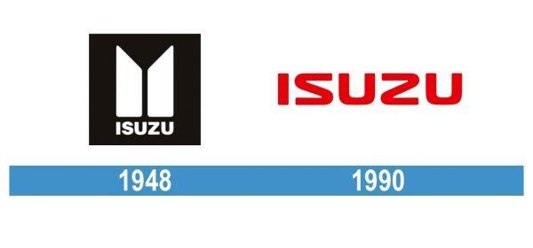 Isuzu Logo historia
