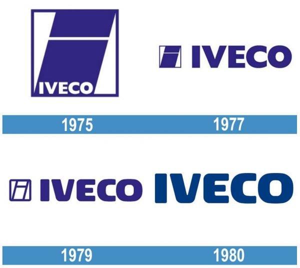 Iveco historia logo