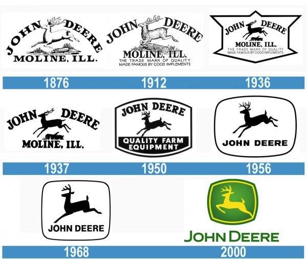 John Deere historia logo