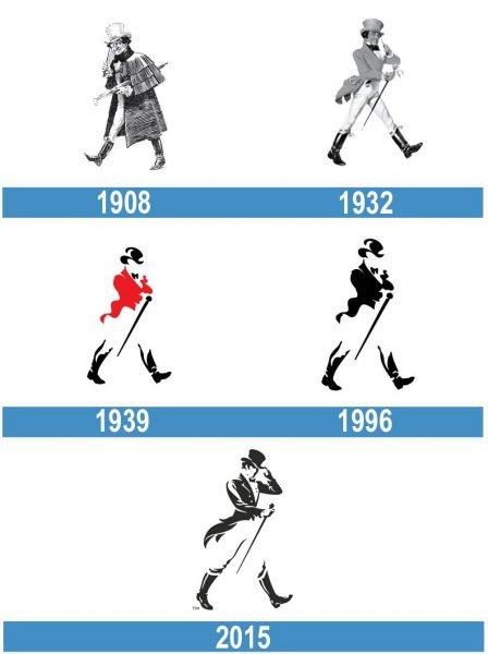Johnnie Walker historia logo