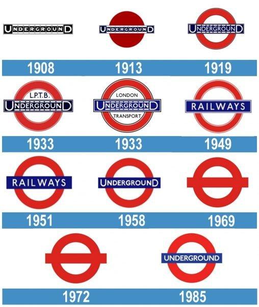 London-Underground logo historia