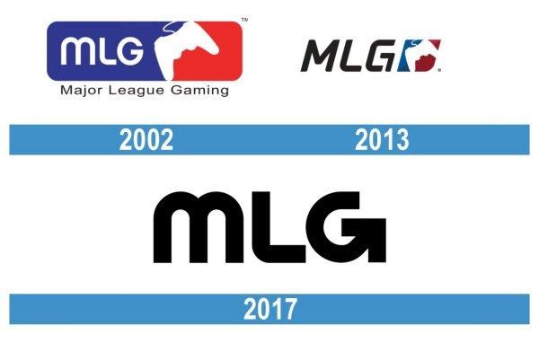 MLG Logo historia
