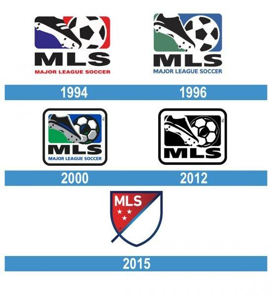 MLS Logo historia