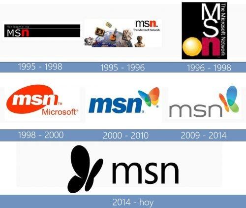 MSN Logo historia